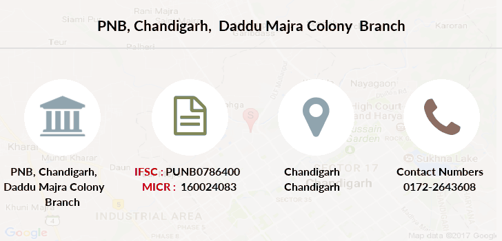Punjab-national-bank Chandigarh-daddu-majra-colony branch