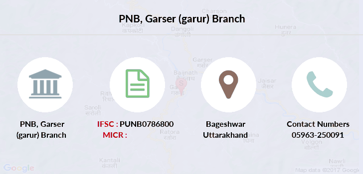 Punjab-national-bank Garser-garur branch