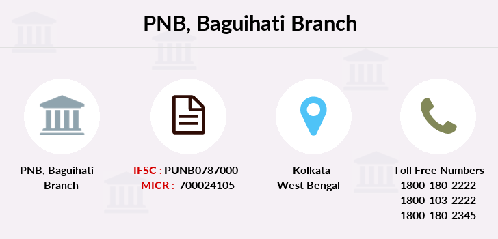 Punjab-national-bank Baguihati branch