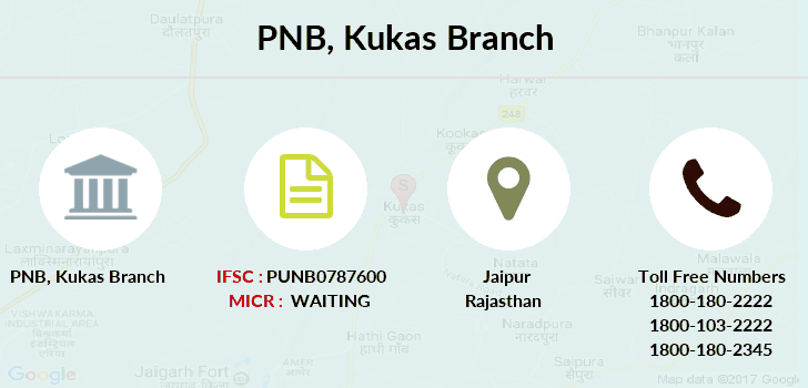 Punjab-national-bank Kukas branch