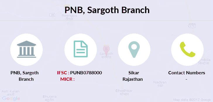 Punjab-national-bank Sargoth branch