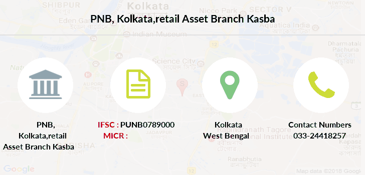 Punjab-national-bank Kolkata-retail-asset-branch-kasba branch