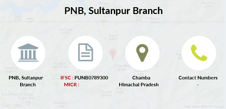 Punjab-national-bank Sultanpur branch