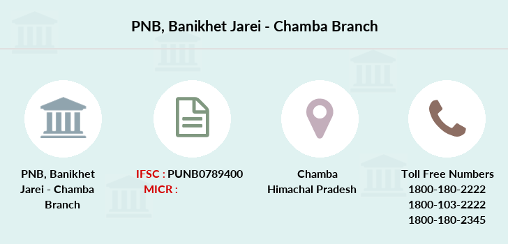 Punjab-national-bank Banikhet-jarei-chamba branch
