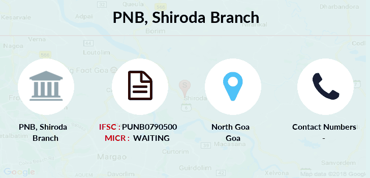 Punjab-national-bank Shiroda branch