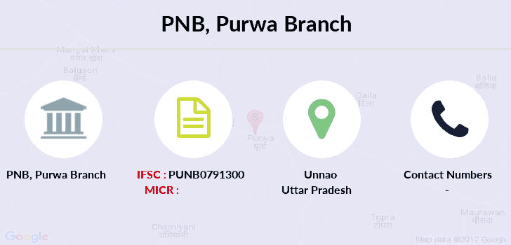 Punjab-national-bank Purwa branch