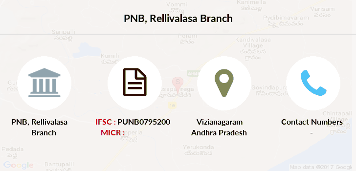 Punjab-national-bank Rellivalasa branch