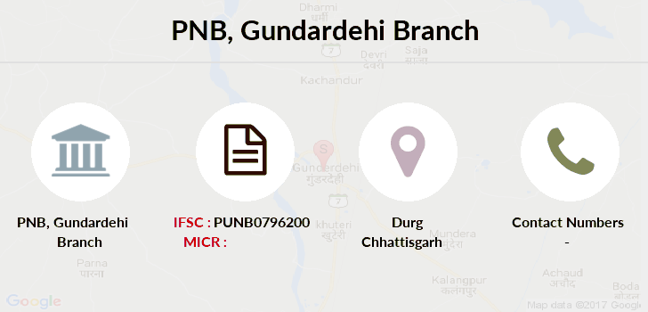 Punjab-national-bank Gundardehi branch
