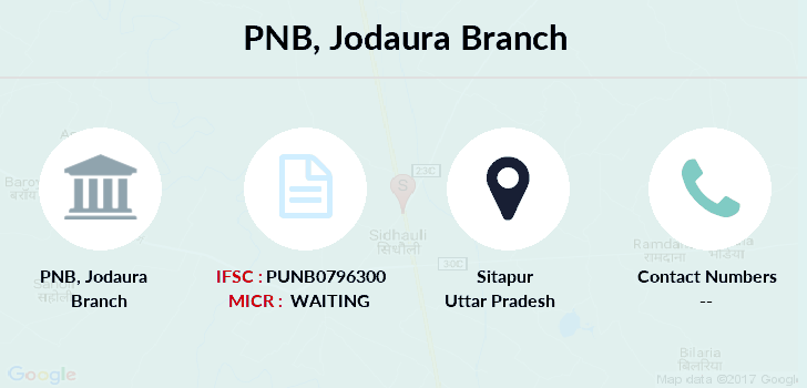 Punjab-national-bank Jodaura branch