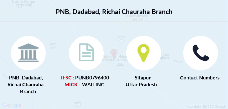 Punjab-national-bank Dadabad-richai-chauraha branch