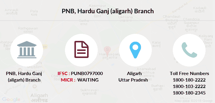 Punjab-national-bank Hardu-ganj-aligarh branch