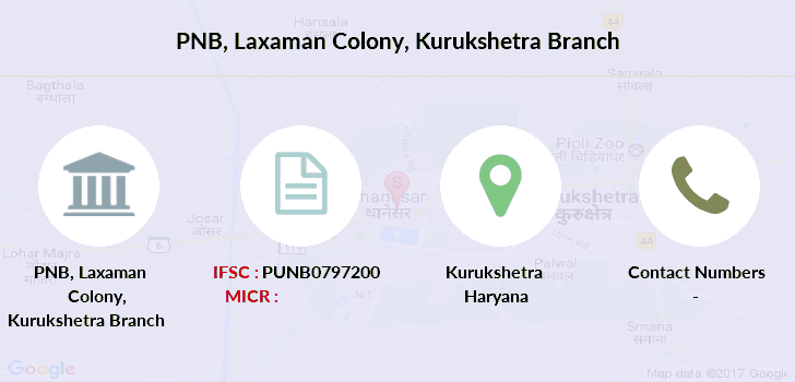 Punjab-national-bank Laxaman-colony-kurukshetra branch