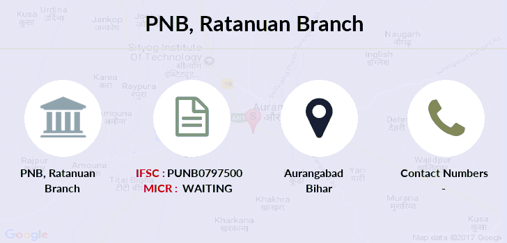 Punjab-national-bank Ratanuan branch