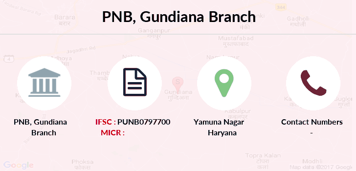Punjab-national-bank Gundiana branch
