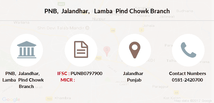 Punjab-national-bank Jalandhar-lamba-pind-chowk branch
