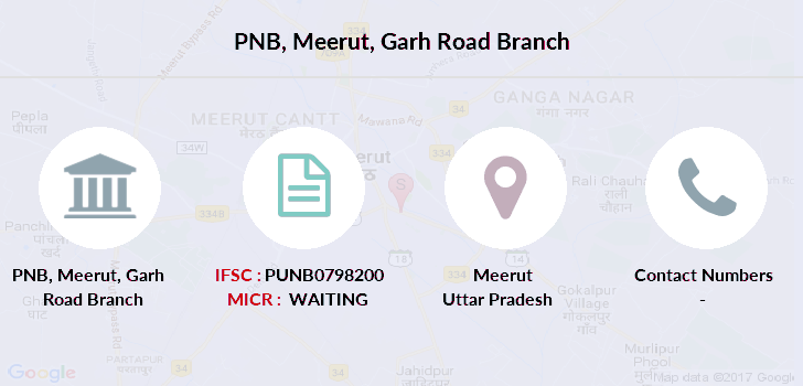 Punjab-national-bank Meerut-garh-road branch