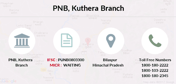 Punjab-national-bank Kuthera branch