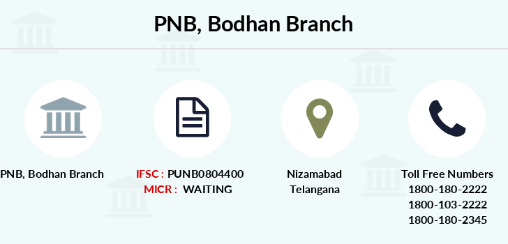 Punjab-national-bank Bodhan branch