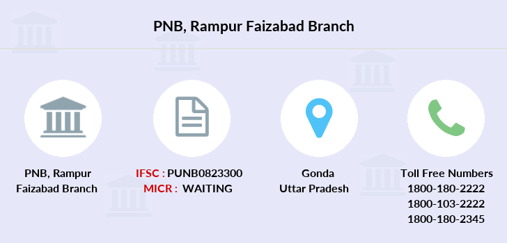 Punjab-national-bank Rampur-faizabad branch