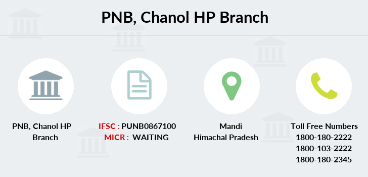 Punjab-national-bank Chanol-hp branch