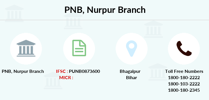 Punjab-national-bank Nurpur branch