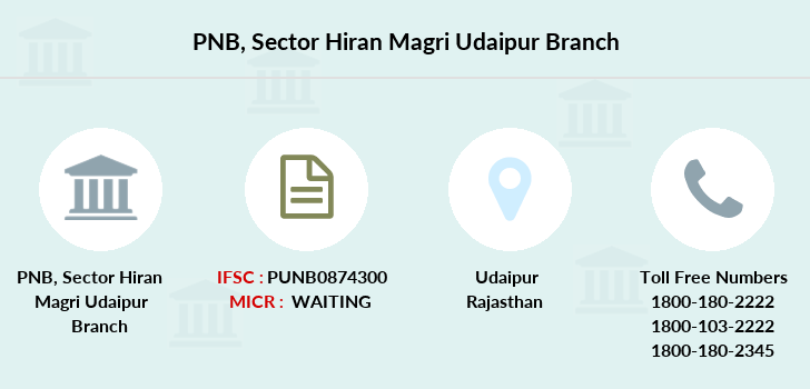 Punjab-national-bank Sector-hiran-magri-udaipur branch