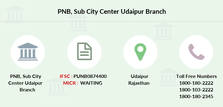 Punjab-national-bank Sub-city-center-udaipur branch