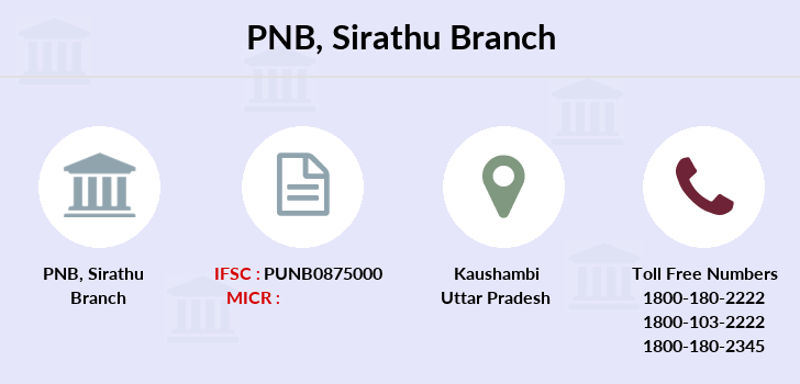 Punjab-national-bank Sirathu branch