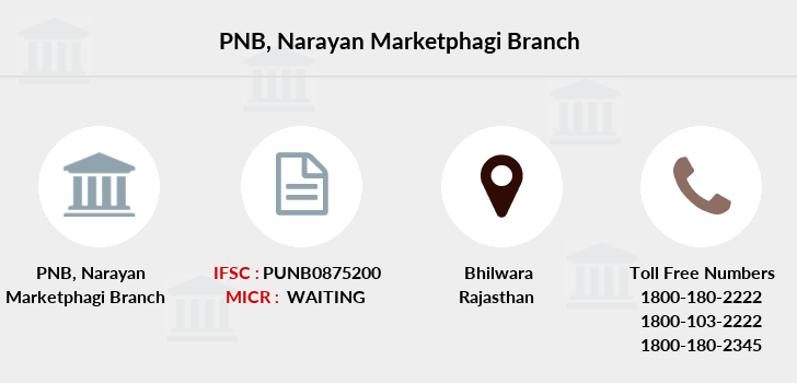 Punjab-national-bank Narayan-marketphagi branch