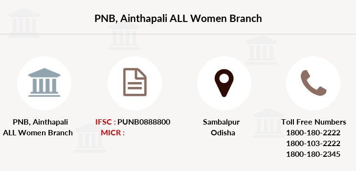 Punjab-national-bank Ainthapali-all-women branch