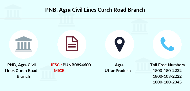 Punjab-national-bank Agra-civil-lines-curch-road branch