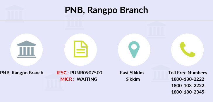 Punjab-national-bank Rangpo branch