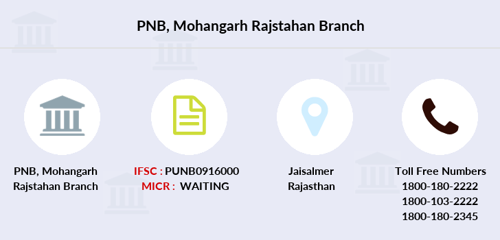 Punjab-national-bank Mohangarh-rajstahan branch