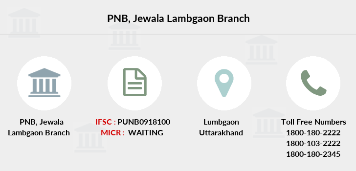 Punjab-national-bank Jewala-lambgaon branch