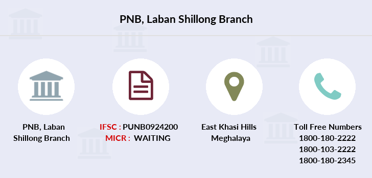 Punjab-national-bank Laban-shillong branch
