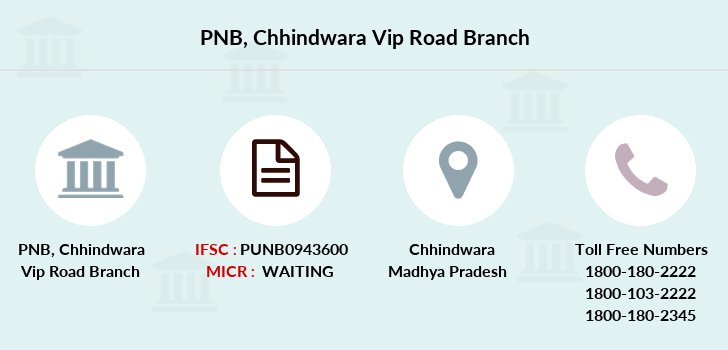 Punjab-national-bank Chhindwara-vip-road branch