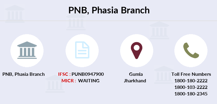 Punjab-national-bank Phasia branch