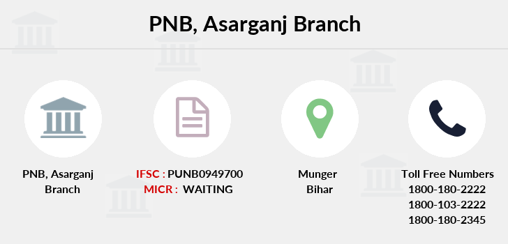 Punjab-national-bank Asarganj branch