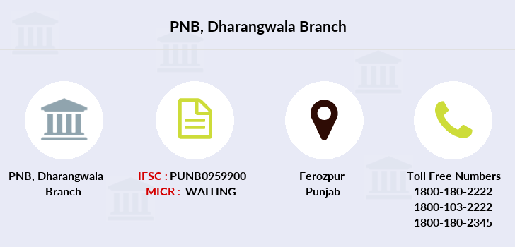 Punjab-national-bank Dharangwala branch