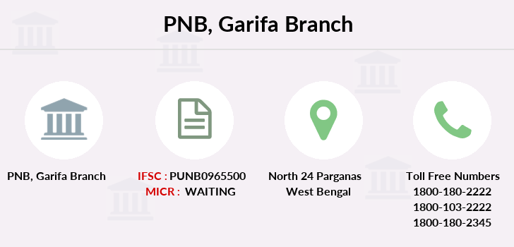 Punjab-national-bank Garifa branch