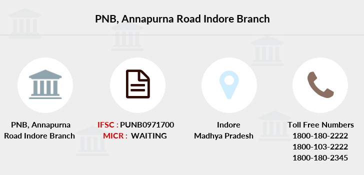 Punjab-national-bank Annapurna-road-indore branch