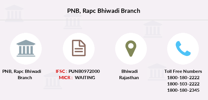 Punjab-national-bank Rapc-bhiwadi branch