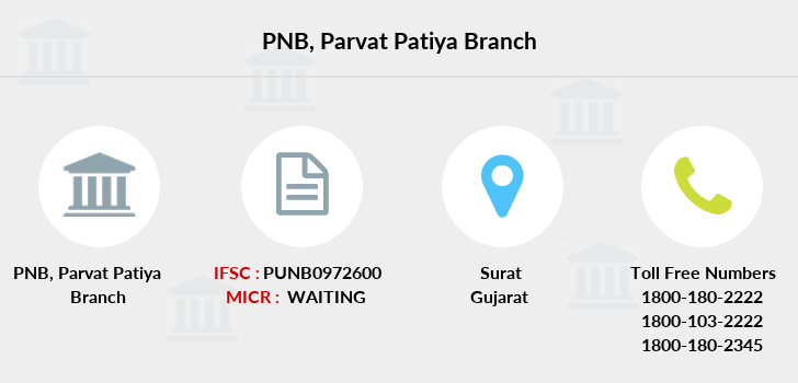 Punjab-national-bank Parvat-patiya branch
