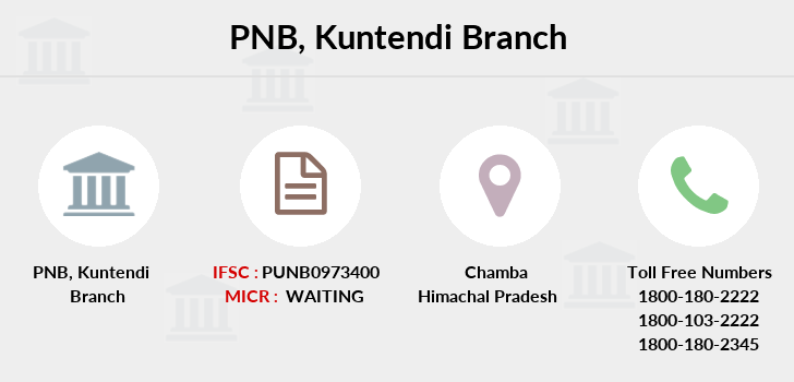Punjab-national-bank Kuntendi branch