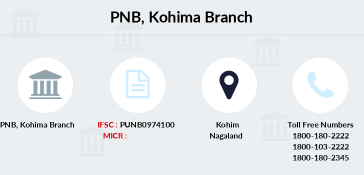 Punjab-national-bank Kohima branch