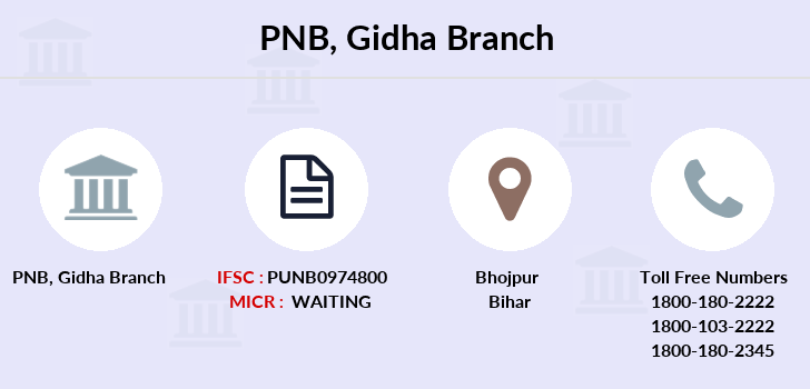 Punjab-national-bank Gidha branch