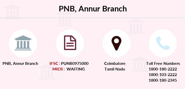 Punjab-national-bank Annur branch
