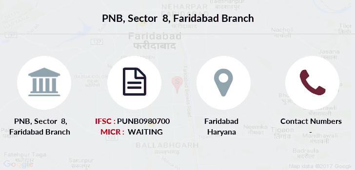 Punjab-national-bank Sector-8-faridabad branch
