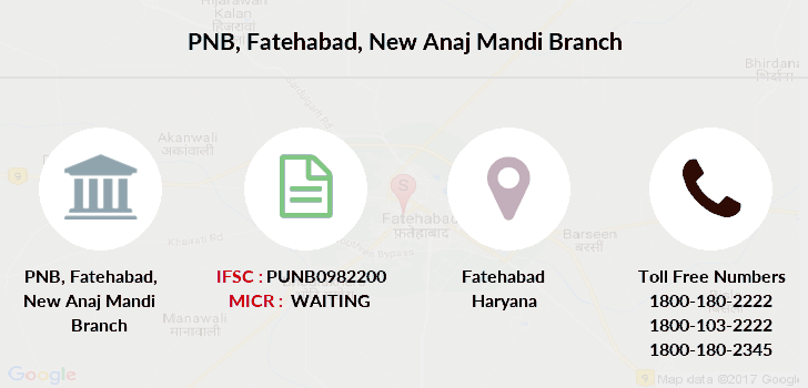 Punjab-national-bank Fatehabad-new-anaj-mandi branch
