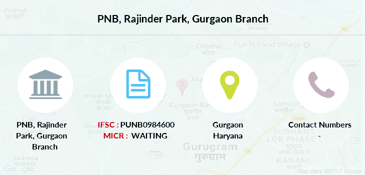 Punjab-national-bank Rajinder-park-gurgaon branch